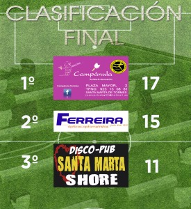 clasificafinal